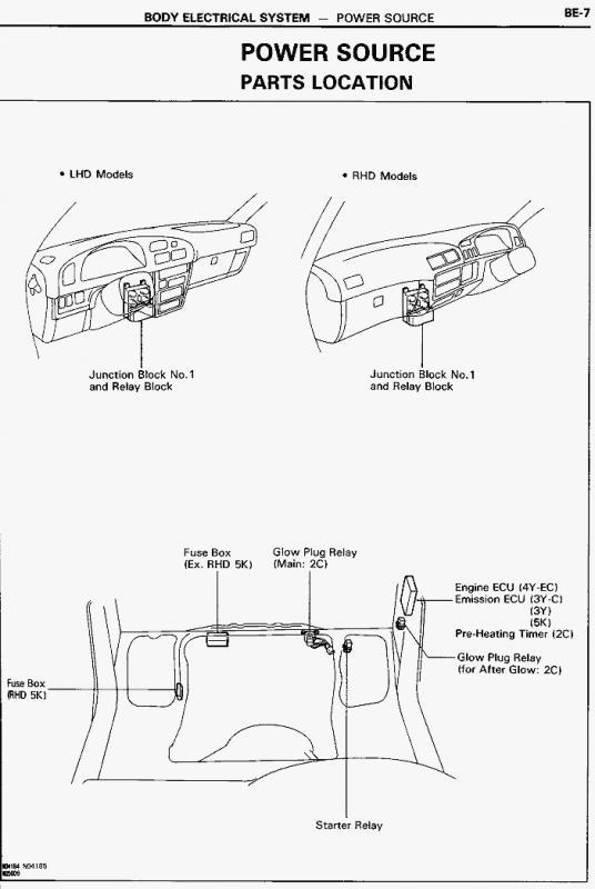 Toyota Townace Fuse Box Wiring