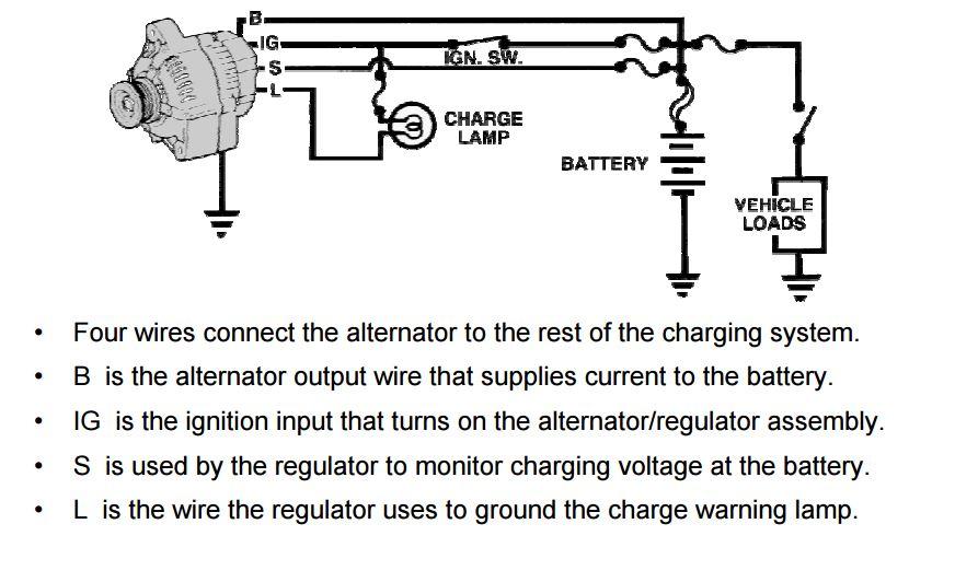 Monte Carlo New >> Alternator No Charge, No Christmas/Warning lights